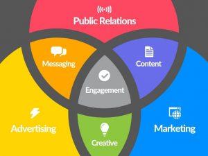 Les NTIC et la communication dans l'entreprise