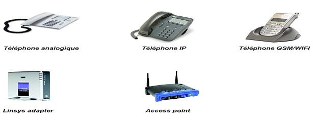 Les types de téléphones