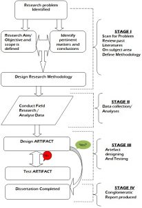 Research Design Outline