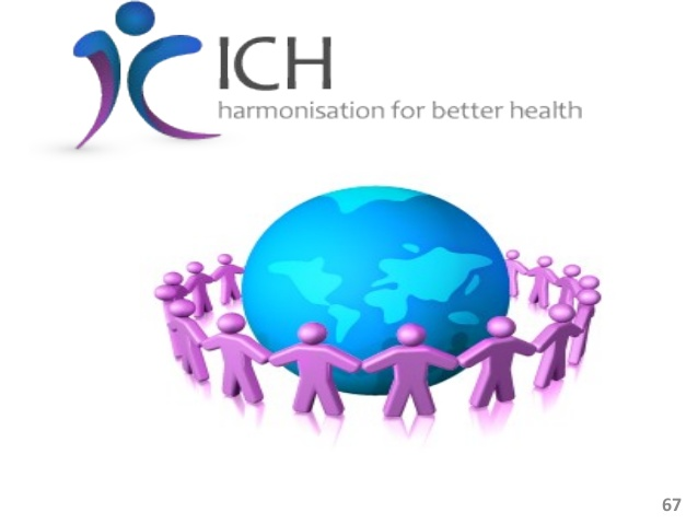 La structure du Conseil International d'Harmonisation CIH