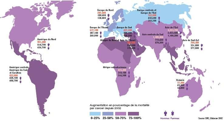 Tendances - taux d'augmentation sur tout dans les pays en développement et les nouveaux pays industrialisés 80