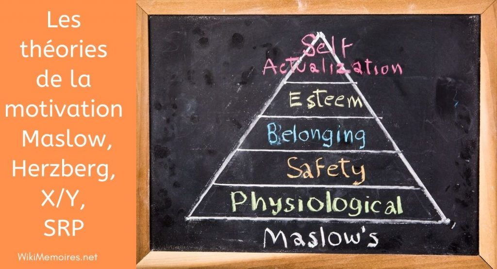 Les théories de la motivation : Maslow, Herzberg, X/Y, SRP