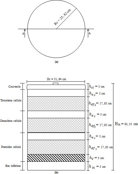Schéma du kit avec ses dimensions et parties: (a) en plan et (b) en élévation