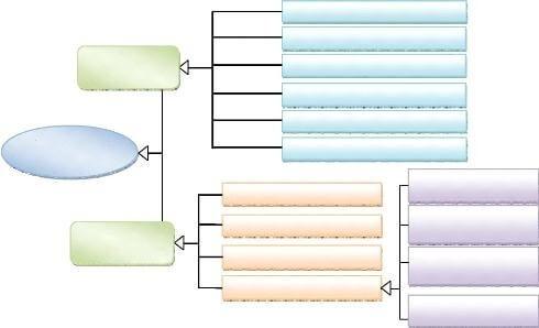 Schéma d'ensemble des diagrammes d'UML 2