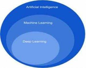 Apprentissage automatique vs intelligence artificielle ?